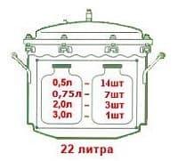 Автоклав из нержавеющей стали 22 л. Малыш Походный - фото 5255